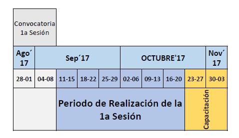 CALENDARIO REPASE - CEPS