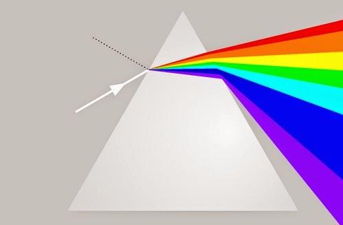 http://www.seilias.gr/images/stories/myvideos/prisma.swf