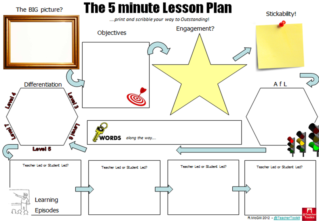 My Minute Lesson Plan MagpieTry - 5 minute lesson plan template