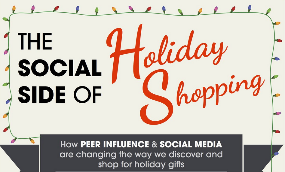 image: The Social Side Of Holiday Shopping [infographic]