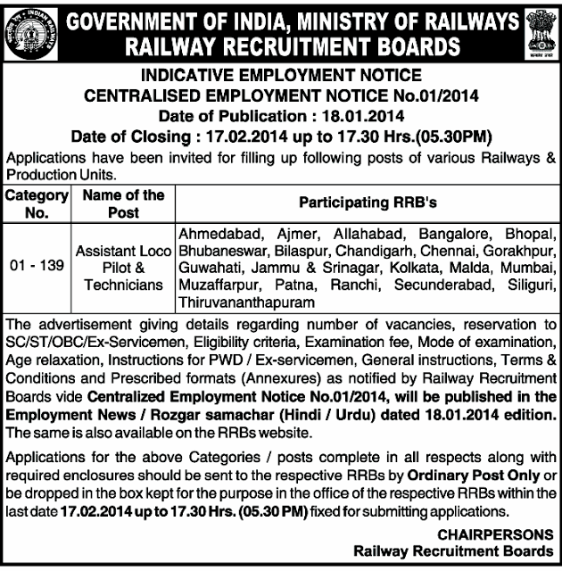 RRB ALP Recruitment 2014 Notification