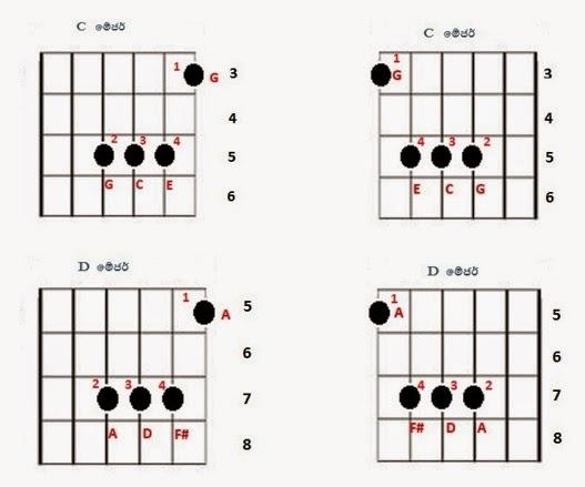 C_D_Major_chord