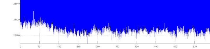 ¿Los fantasmas emiten campos electromagnéticos?-EMF: Medidor de campos electromagnéticos Magnetic+baseline