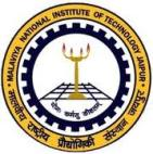 MNIT Jaipur Recruitment 2013 www.mnit.ac.in Apply Online