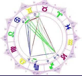 Astrology Horoscope Aubrey Plaza Birth Chart