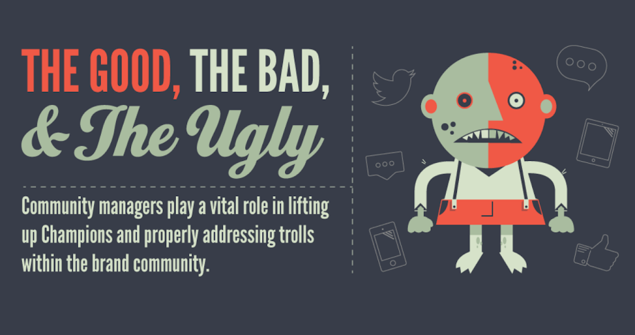 How Community Managers Can Lift Up Champions And Starve the Troll [infographic]