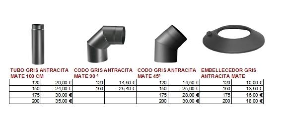 Tubos sombreretes y accesorios de estufa ferreteria - Pellets bricomart ...