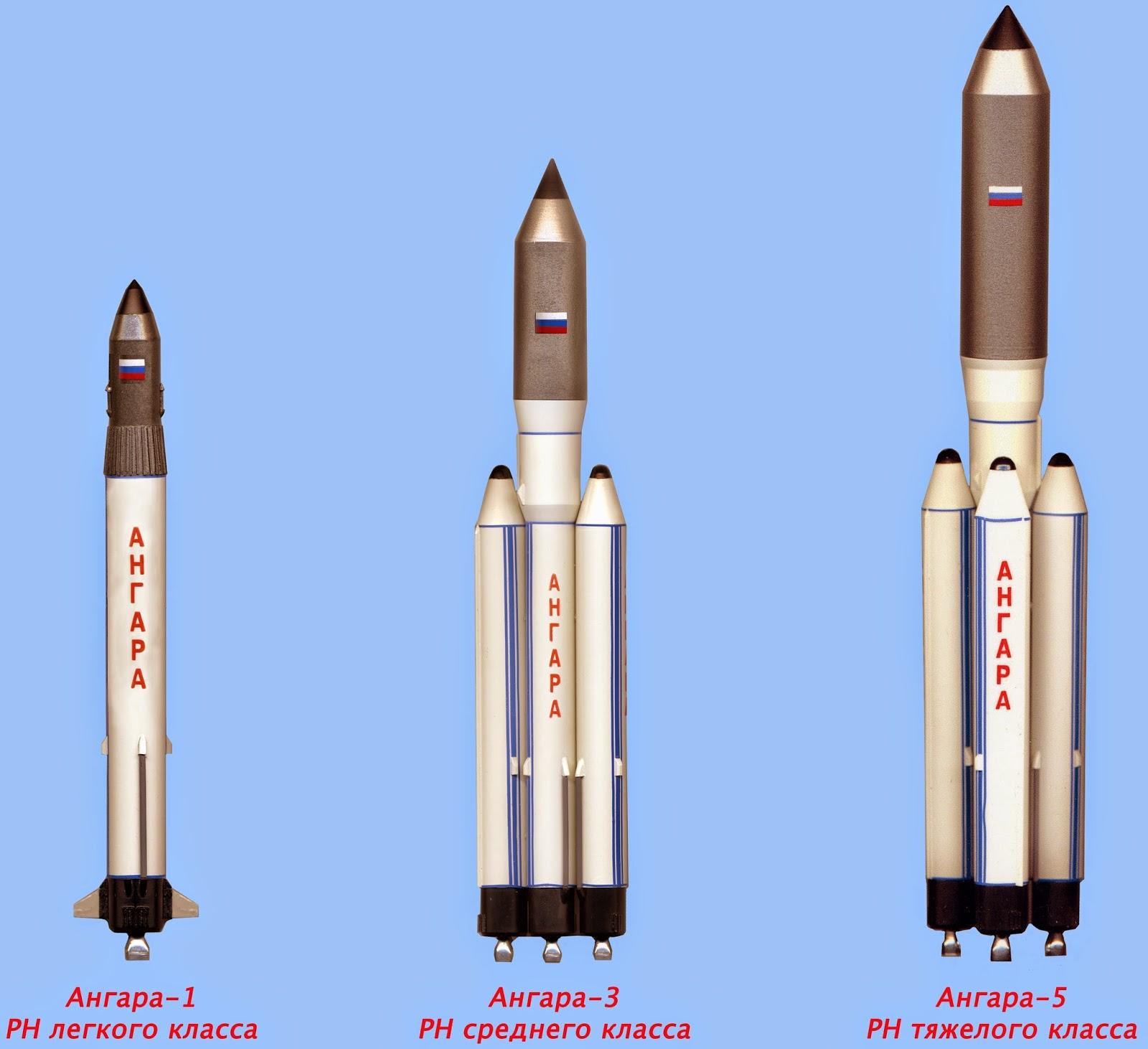 Схема все ракеты россии