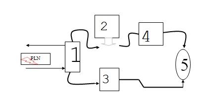 General xray alat kesehatan murah blok diagram fungsional ccuart Images