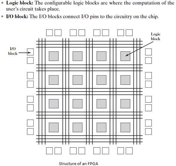o s k  blog  digital logic