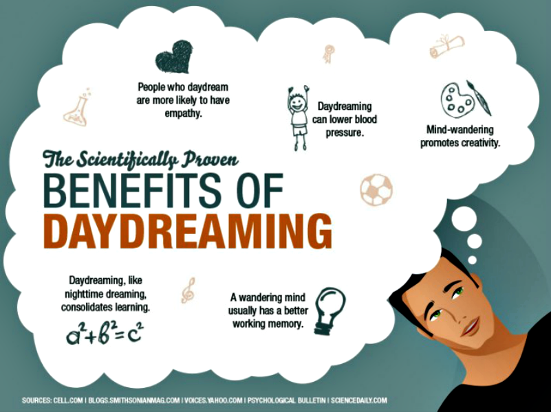 Daydreaming Enhances Memory And Boosts Creativity
