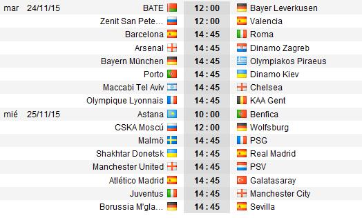 Champions League noviembre 2015