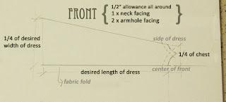 yazlik-elbise-dikimi