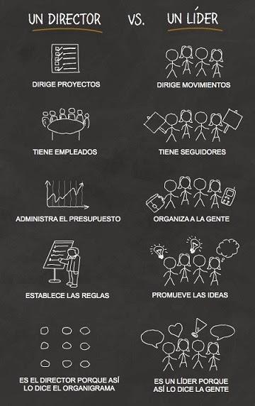 Cómo Ser un Líder Admirado y Respetado en la Empresa