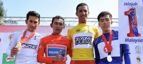 Keputusan Basikal Jelajah Malaysia 2014 (JM2014)