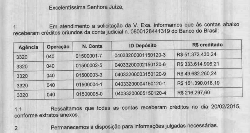 TelexFREE Exclusivo: Justiça do Acre remaneja recursos bloqueados para banco investigado na Operação Lava Jato