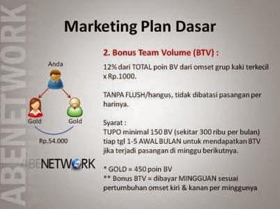 abe network mlm bisnis online