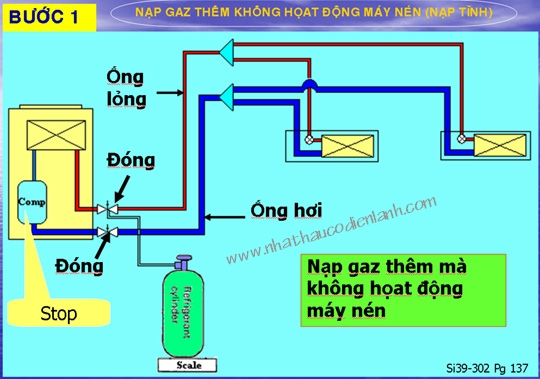 Quy trình nạp ga bổ sung cho máy lạnh VRV