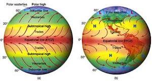 rejim angin bumi menurut teori 3 sel