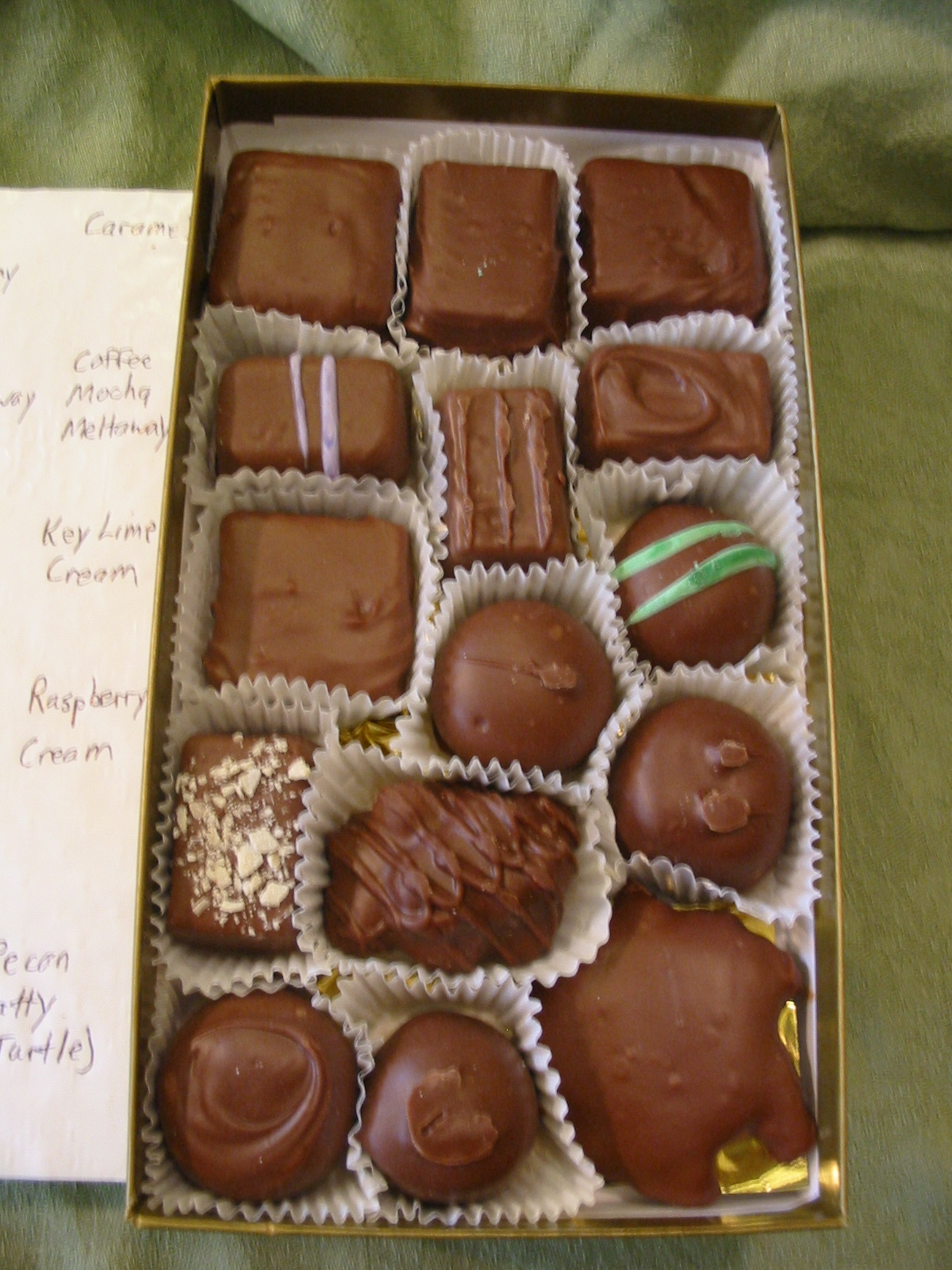 The Chocolate Cult: Early Birthday Gifts 2011