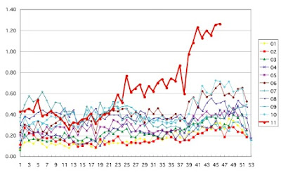 http://1.bp.blogspot.com/-u3rhstTlChw/T6Glo5F6CpI/AAAAAAAADqY/6JRdKdKWBSk/s400/fukushima+statistiques.jpg