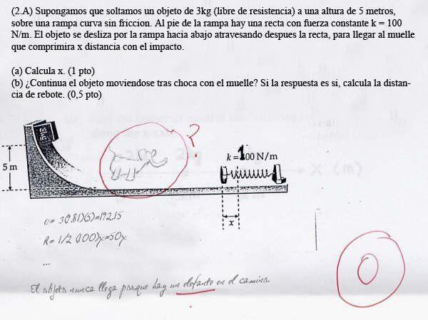 Divertidas respuestas de exámenes