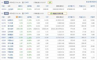 中国株コバンザメ投資ウォッチ銘柄watch20130624