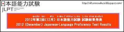 Resultado del Noken (N5).
