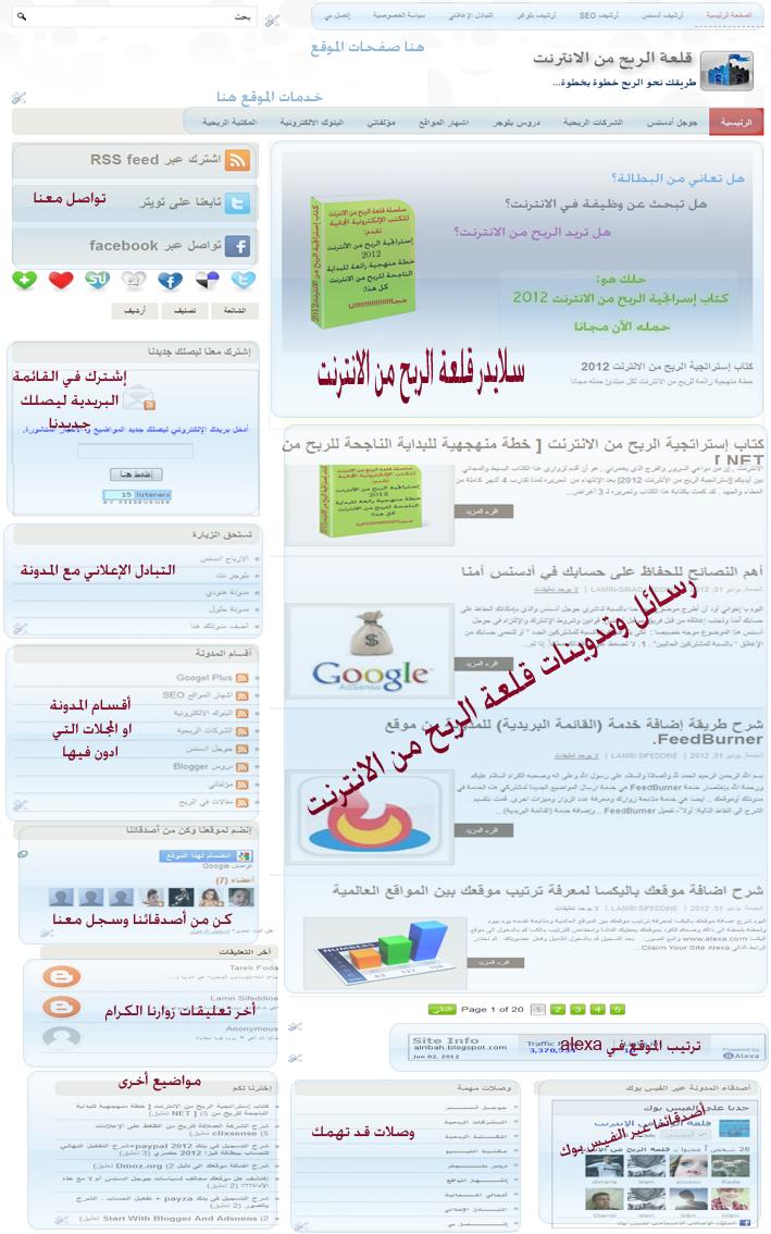 قلعة الربح من الانترنت طريقك السهل نحو تعلم الربح والعمل من الانترنت %D8%B4%D8%B1%D8%AD+%D8%AA%D8%AD%D9%84%D9%8A%D9%84%D9%8A+%D9%84%D9%84%D9%85%D9%88%D9%82%D8%B9