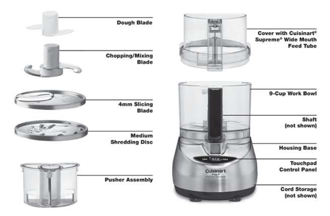 Food Processors Lowes