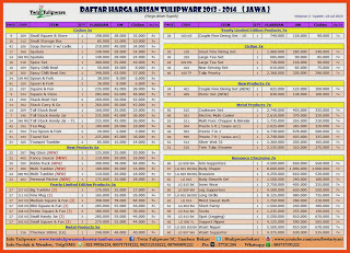 daftar harga arisan tulipware 2013-2014 jawa