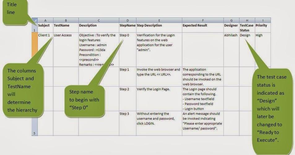 testingadda Test case Format in Excel sheet – Test Format Template