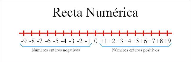 http://www.ceibal.edu.uy/UserFiles/P0001/ODEA/ORIGINAL/081028_concepto_fraccion.elp/
