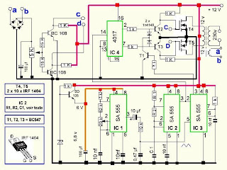 how to make sine wave serum