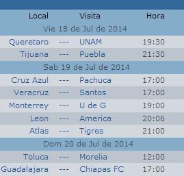 Pronósticos Jornada 1 Apertura 2014 Futbol Mexicano