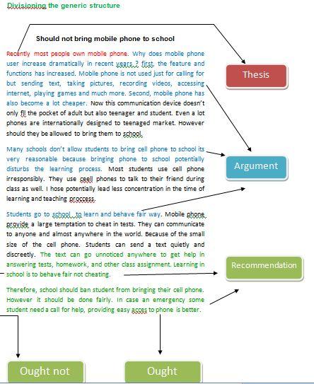 Arti Struktur Teks/Generic structure dari Text Hortatory