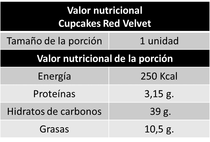 valor nutricional cupcakes red velvet