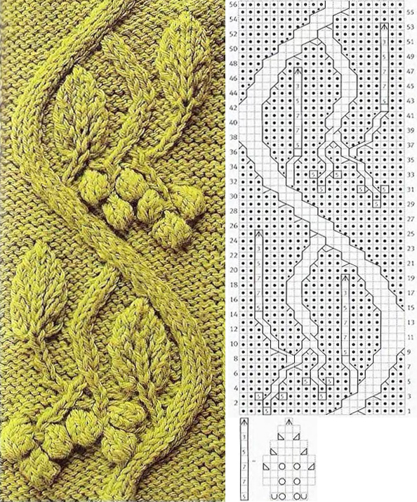 How To Knit A Leaf Pattern : Leaf type Knitting pattern
