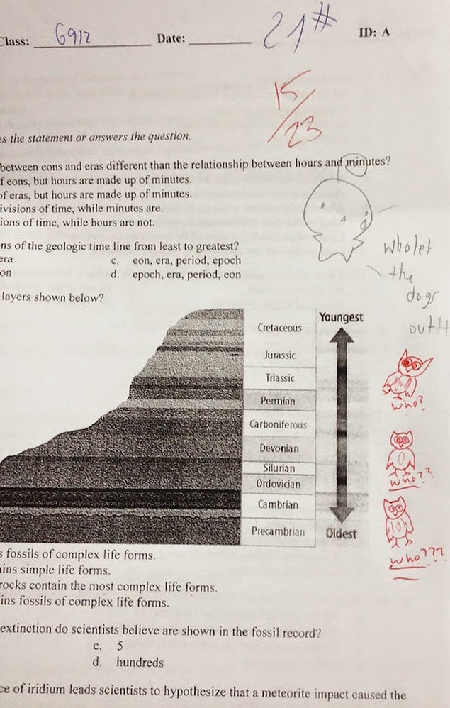 drawing on tests-1