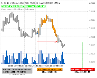 Long 6J (японская йена) (22.01.13)