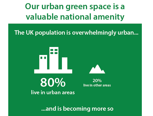 Image: Our Urban Green Space A Caluable National Amenity