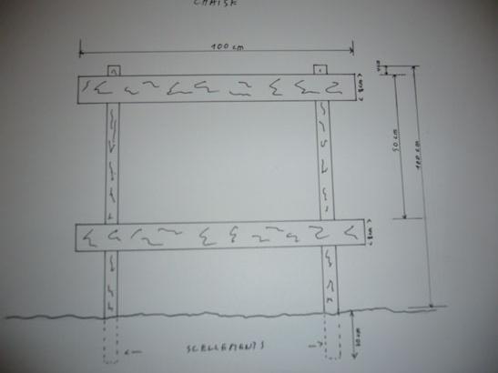 Implantation de la construction for Chaise d implantation