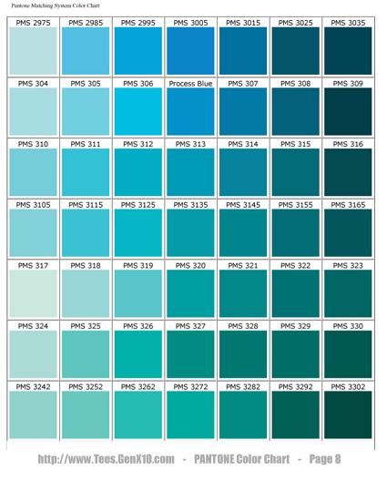 Warm deco color terapia turquesas y aguamarinas for Color agua marina pintura