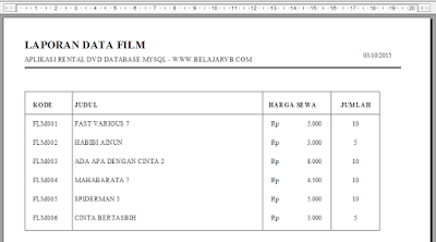Crystal Report - Membuat Laporan Data Film Rental DVD VB 6.0 MySQL