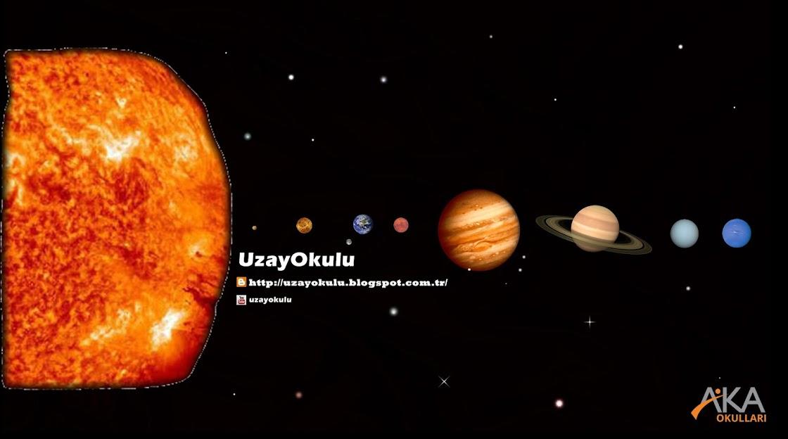 uzayokulu