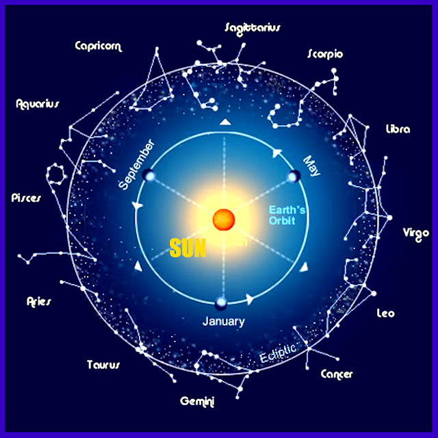 Matrimonio Tema Natale Astrologia : Sguardi nel logos astrologia calcola il tuo tema natale