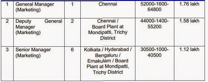 Job in TNPL 2014 Details