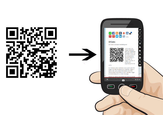 QR Code Marketing