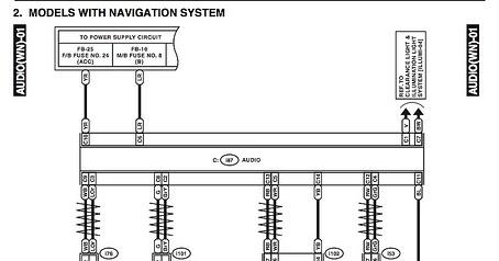 Fixing Manual PDF Download     2006       Subaru    Impreza    Wiring       Diagram