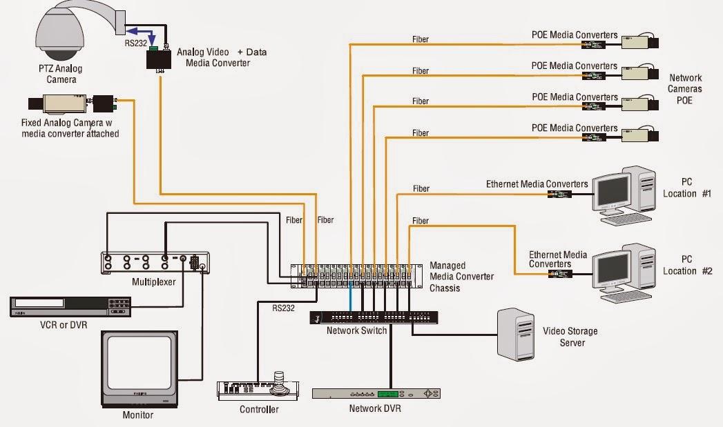 6 Core Multimode Fiber Optic Cable Price In India
